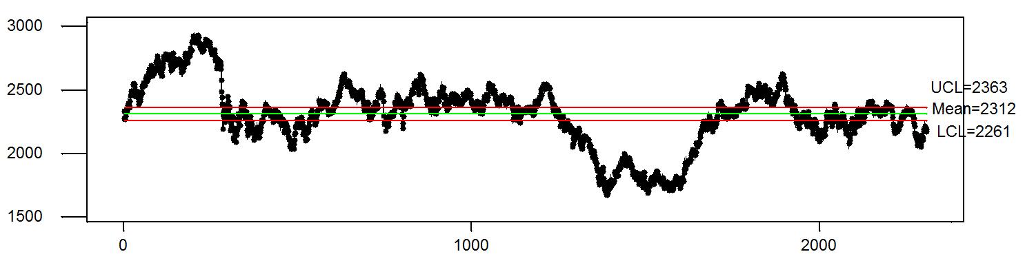 wig20 - notowania i kurs prognoza